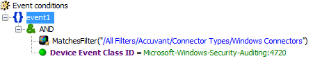 Windows 2008 - User Account Created