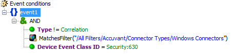 Figure 1: Windows 2003 - User Account Deleted