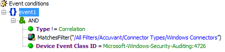 Figure 2: Windows 2008 - User Account Deleted